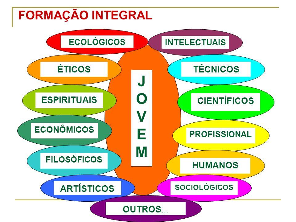 JOVEM FORMAÇÃO INTEGRAL ÉTICOS ESPIRITUAIS TÉCNICOS CIENTÍFICOS