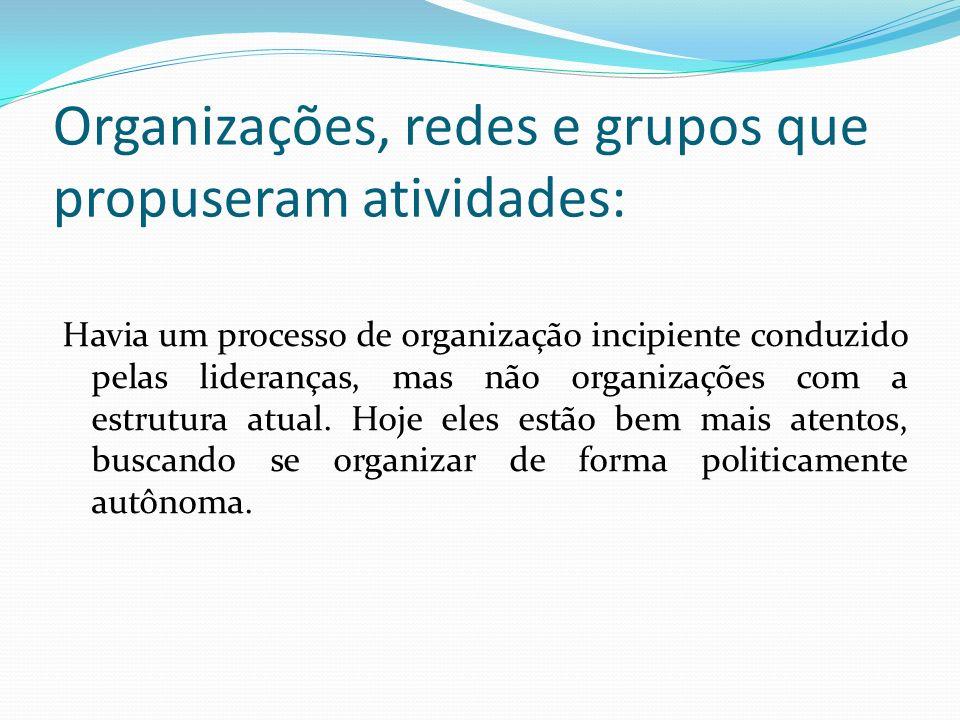 Organizações, redes e grupos que propuseram atividades: