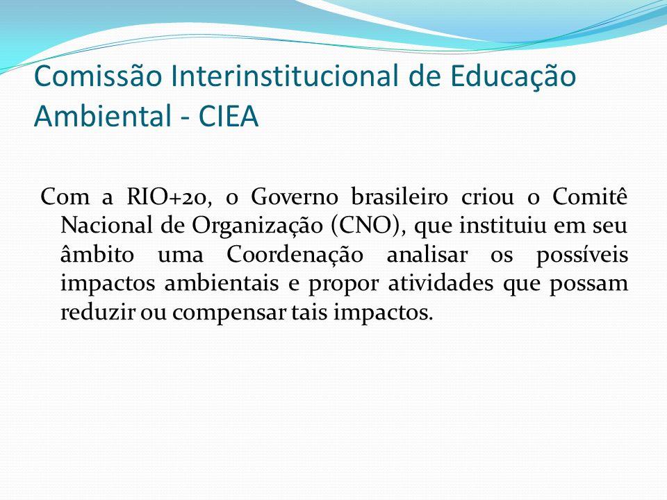 Comissão Interinstitucional de Educação Ambiental - CIEA