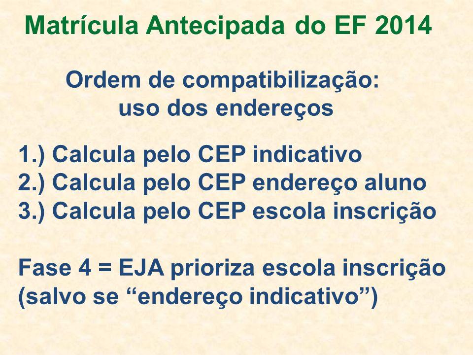 Matrícula Antecipada do EF 2014 Ordem de compatibilização: