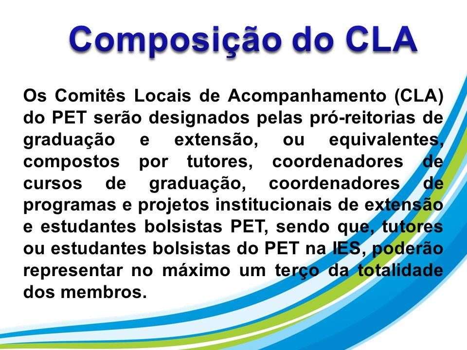 Composição do CLA