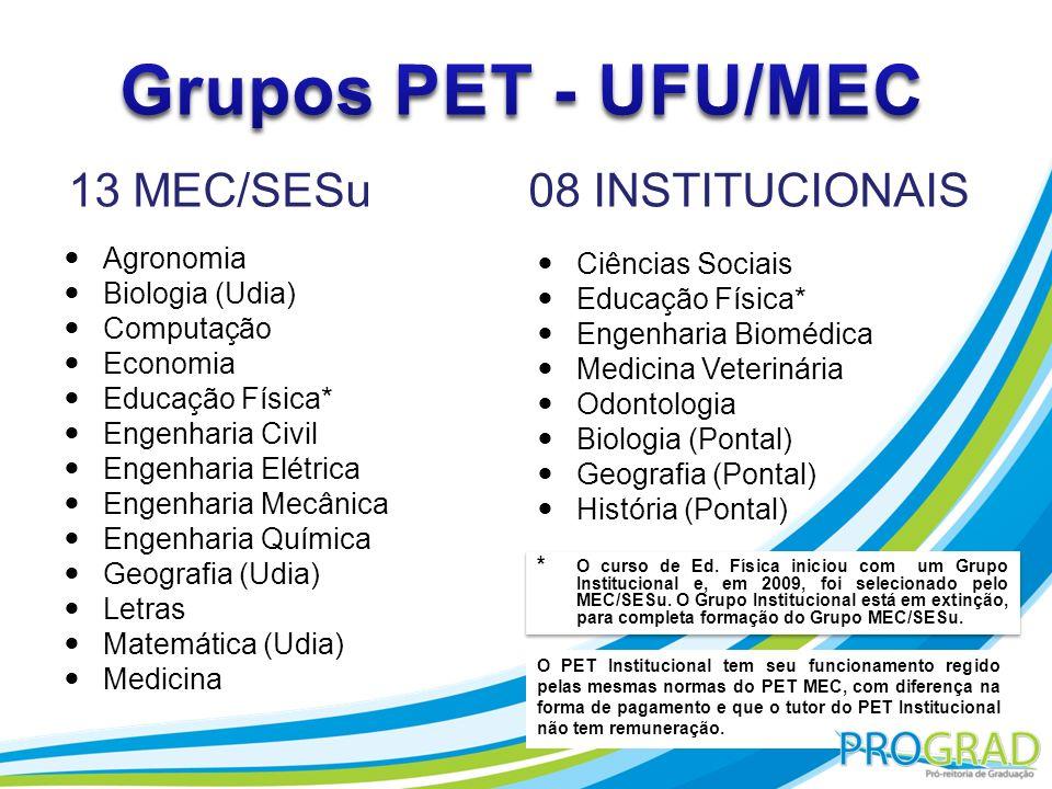 Grupos PET - UFU/MEC 13 MEC/SESu 08 INSTITUCIONAIS Agronomia