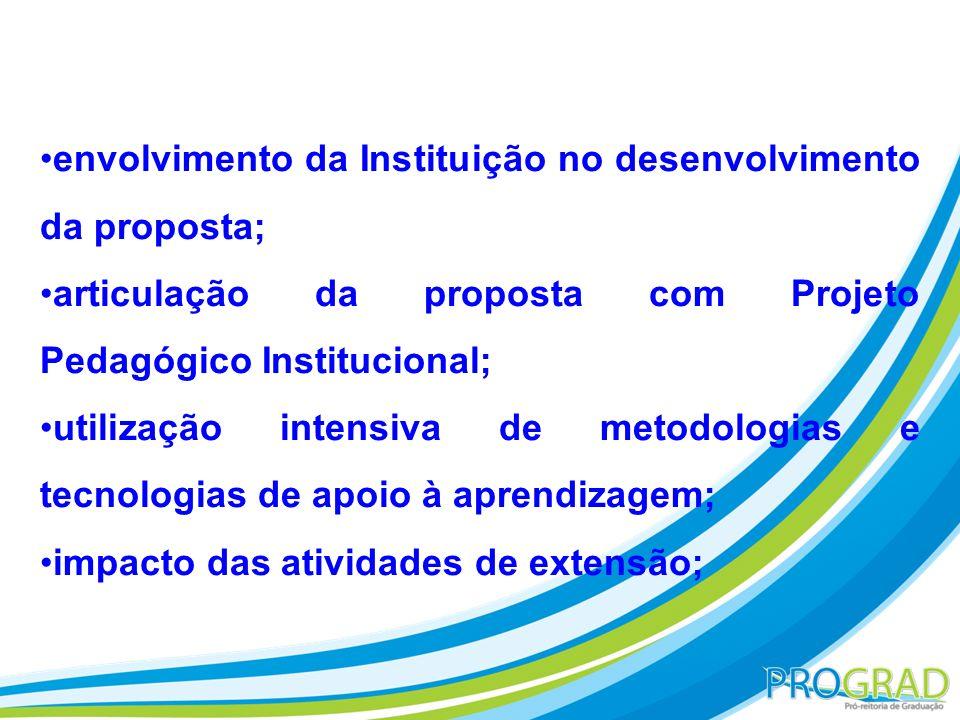 envolvimento da Instituição no desenvolvimento da proposta;