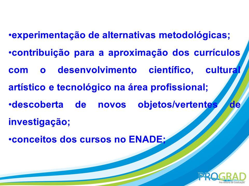 experimentação de alternativas metodológicas;
