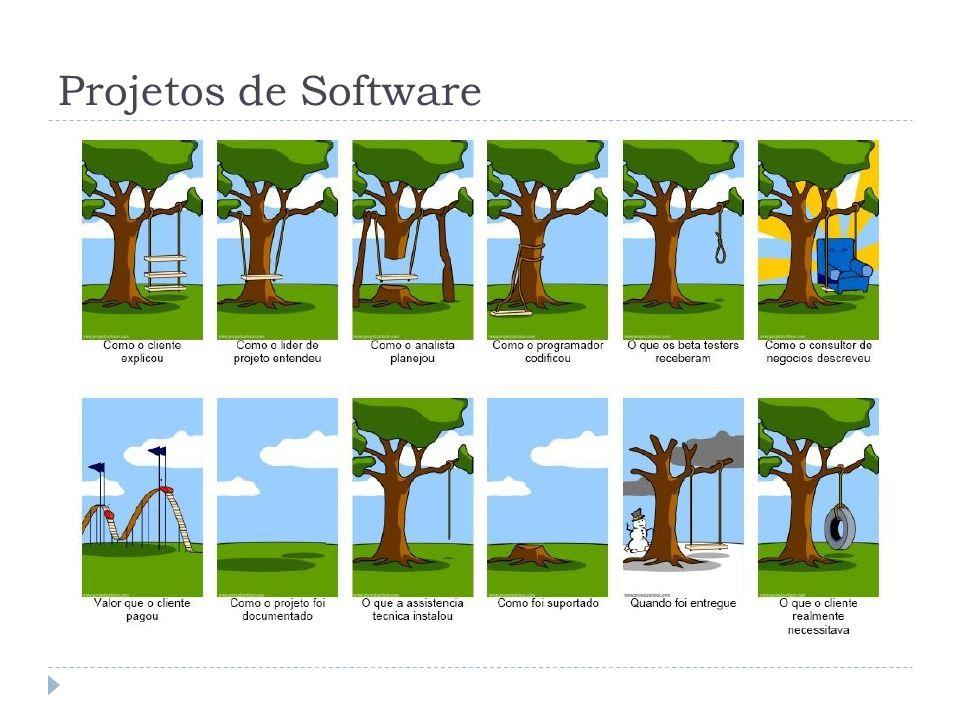 Projetos de Software