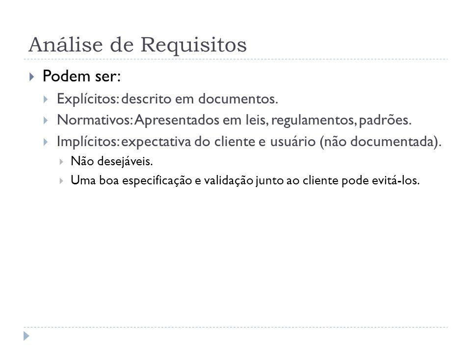 Análise de Requisitos Podem ser: Explícitos: descrito em documentos.