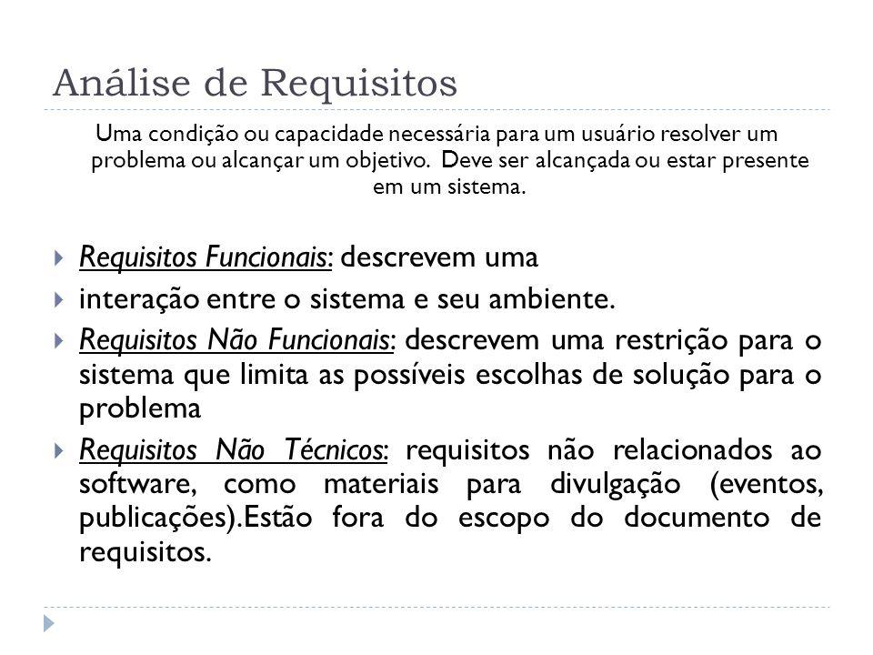 Análise de Requisitos Requisitos Funcionais: descrevem uma