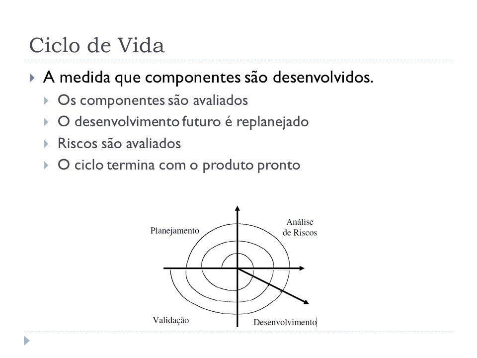 Ciclo de Vida A medida que componentes são desenvolvidos.