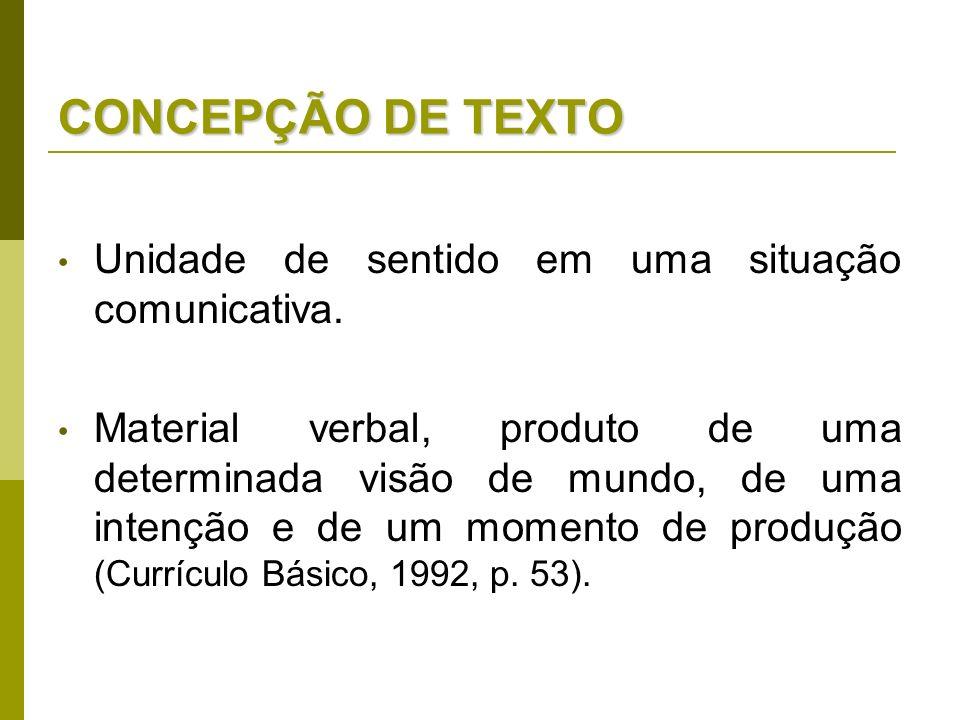 CONCEPÇÃO DE TEXTO Unidade de sentido em uma situação comunicativa.