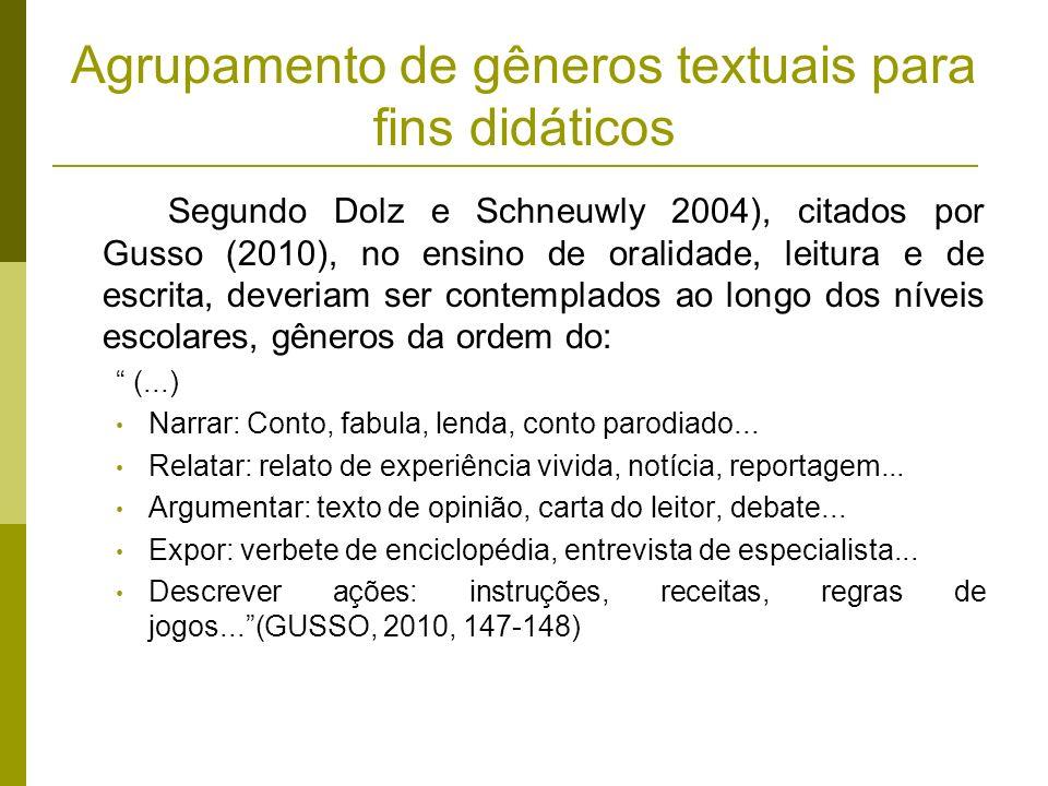 Agrupamento de gêneros textuais para fins didáticos
