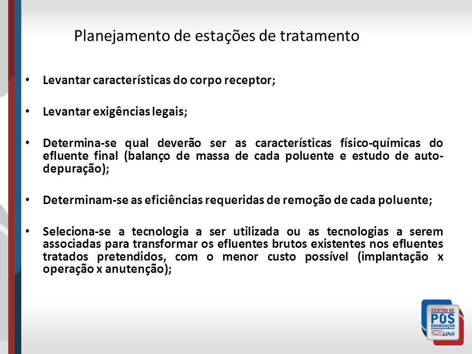 Planejamento de estações de tratamento