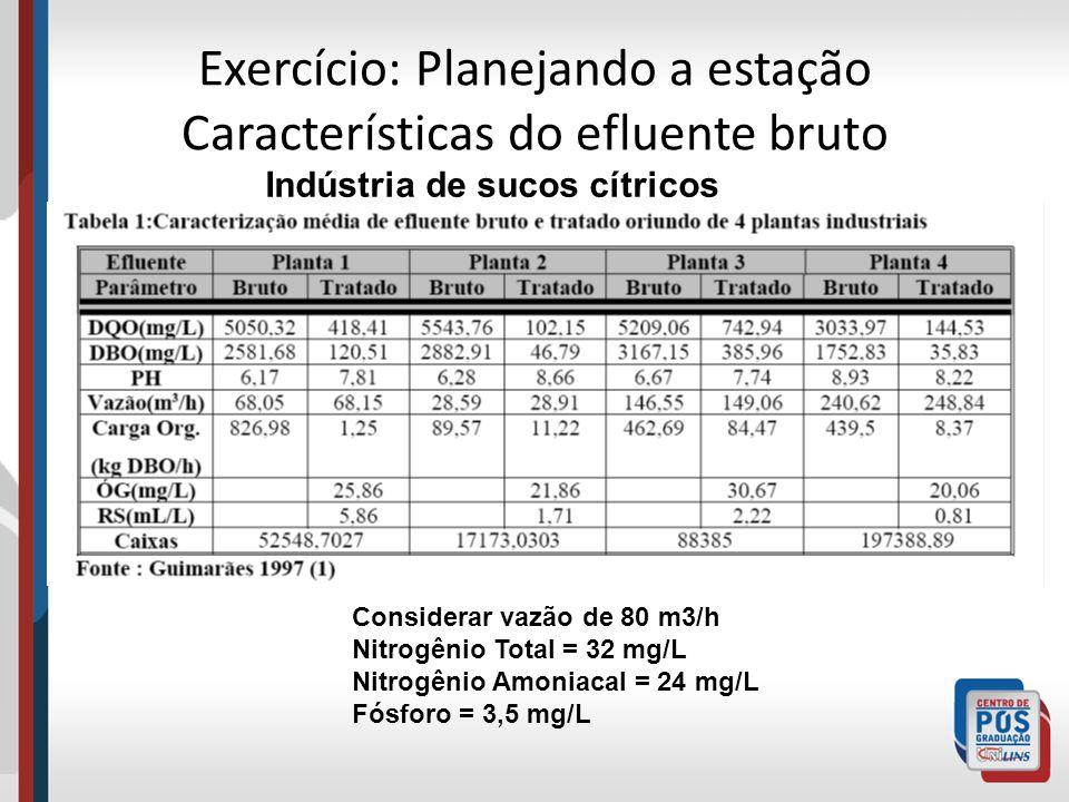 Exercício: Planejando a estação Características do efluente bruto