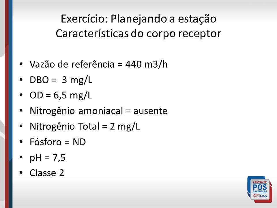 Exercício: Planejando a estação Características do corpo receptor