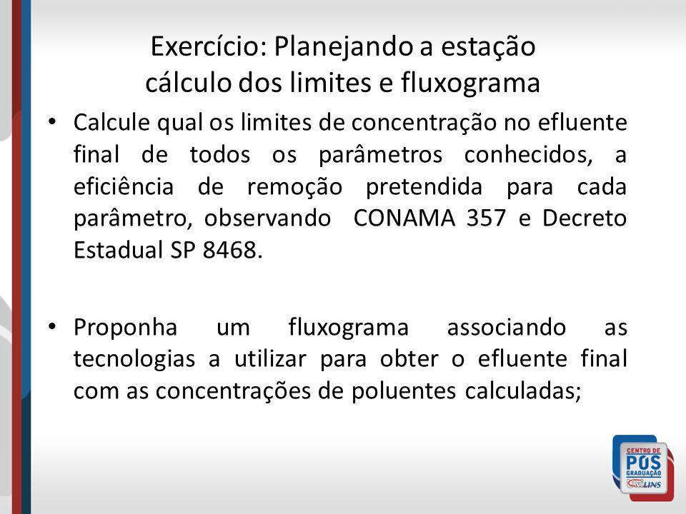 Exercício: Planejando a estação cálculo dos limites e fluxograma