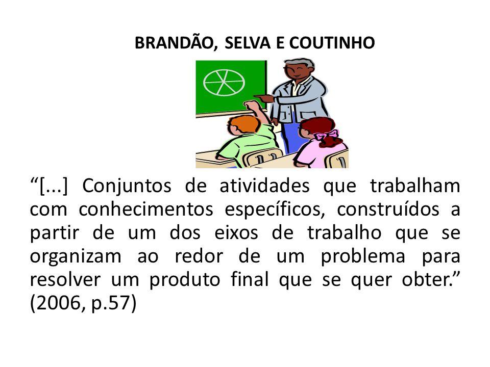 BRANDÃO, SELVA E COUTINHO