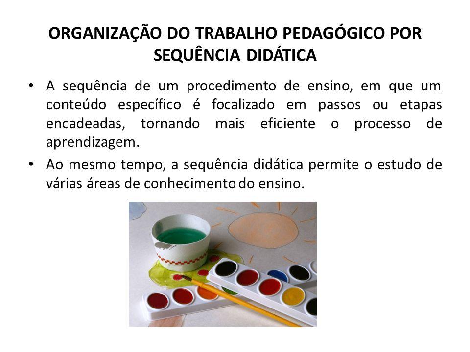 ORGANIZAÇÃO DO TRABALHO PEDAGÓGICO POR SEQUÊNCIA DIDÁTICA