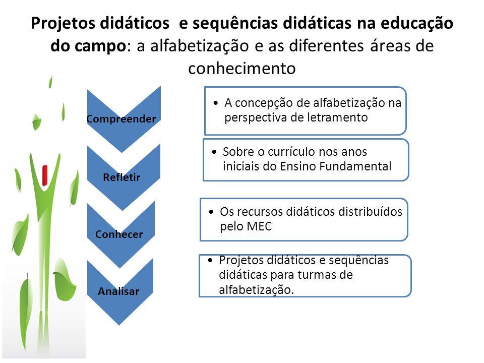 Projetos didáticos e sequências didáticas na educação do campo: a alfabetização e as diferentes áreas de conhecimento