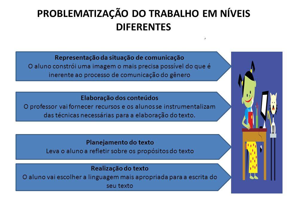 PROBLEMATIZAÇÃO DO TRABALHO EM NÍVEIS DIFERENTES ,