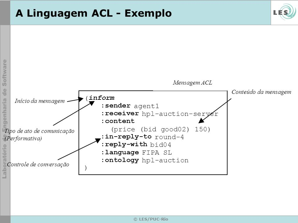 A Linguagem ACL - Exemplo