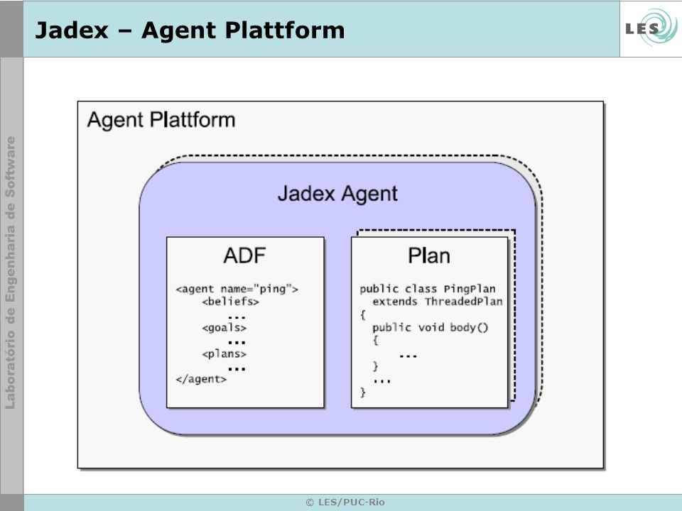 Jadex – Agent Plattform