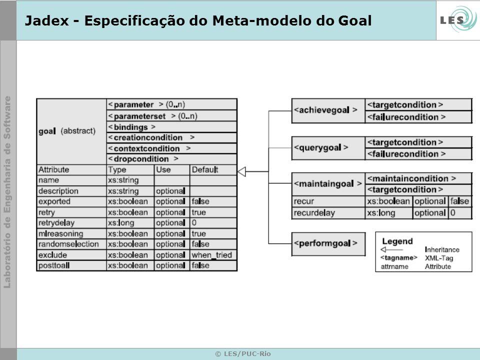 Jadex - Especificação do Meta-modelo do Goal