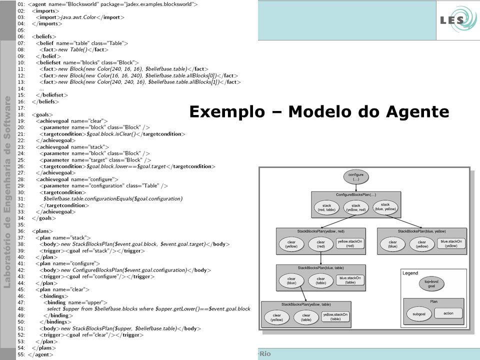 Exemplo – Modelo do Agente