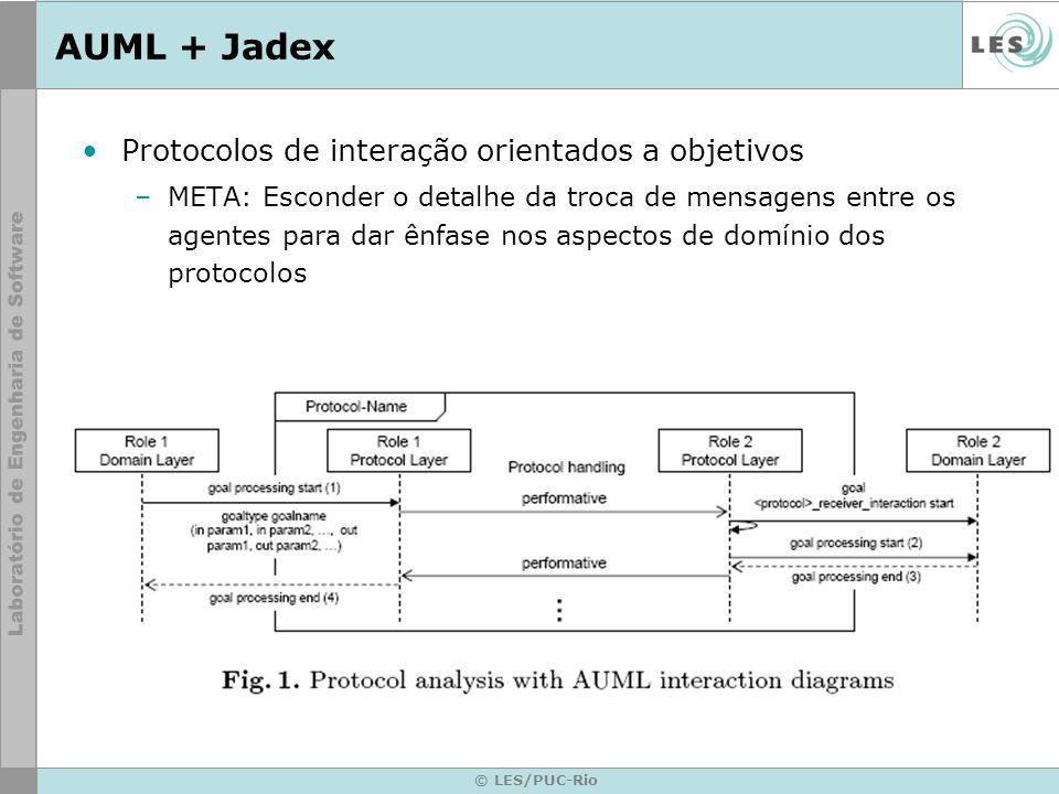 AUML + Jadex Protocolos de interação orientados a objetivos