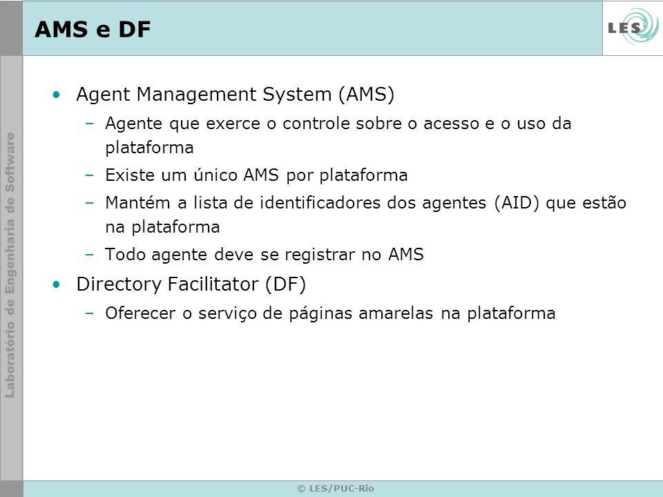 AMS e DF Agent Management System (AMS) Directory Facilitator (DF)