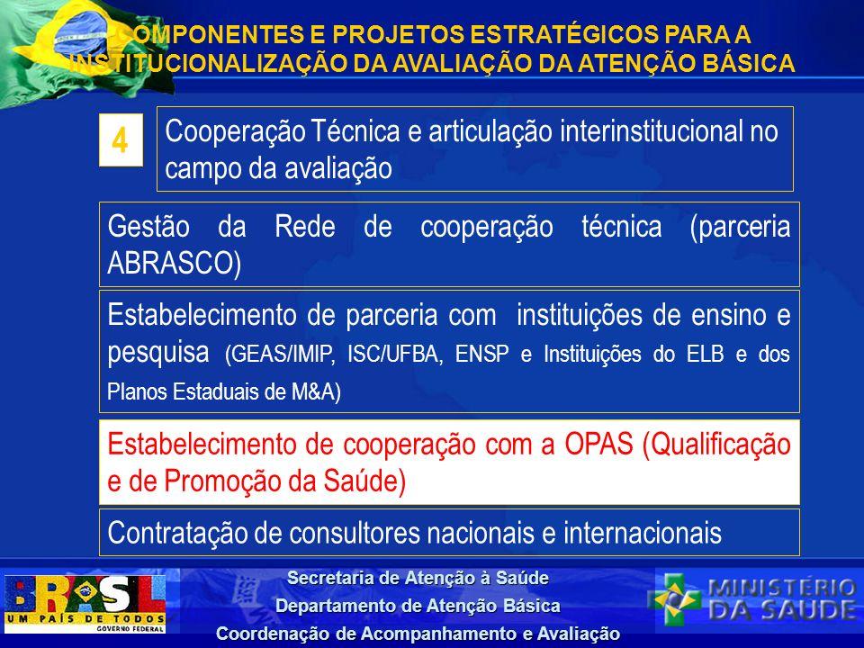 COMPONENTES E PROJETOS ESTRATÉGICOS PARA A INSTITUCIONALIZAÇÃO DA AVALIAÇÃO DA ATENÇÃO BÁSICA
