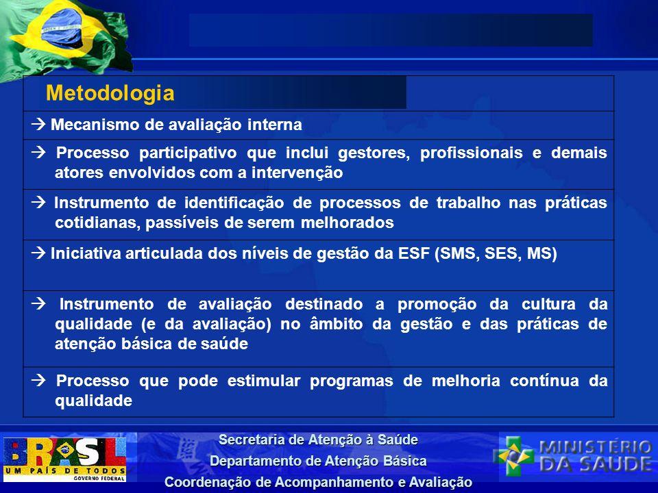 Metodologia  Mecanismo de avaliação interna