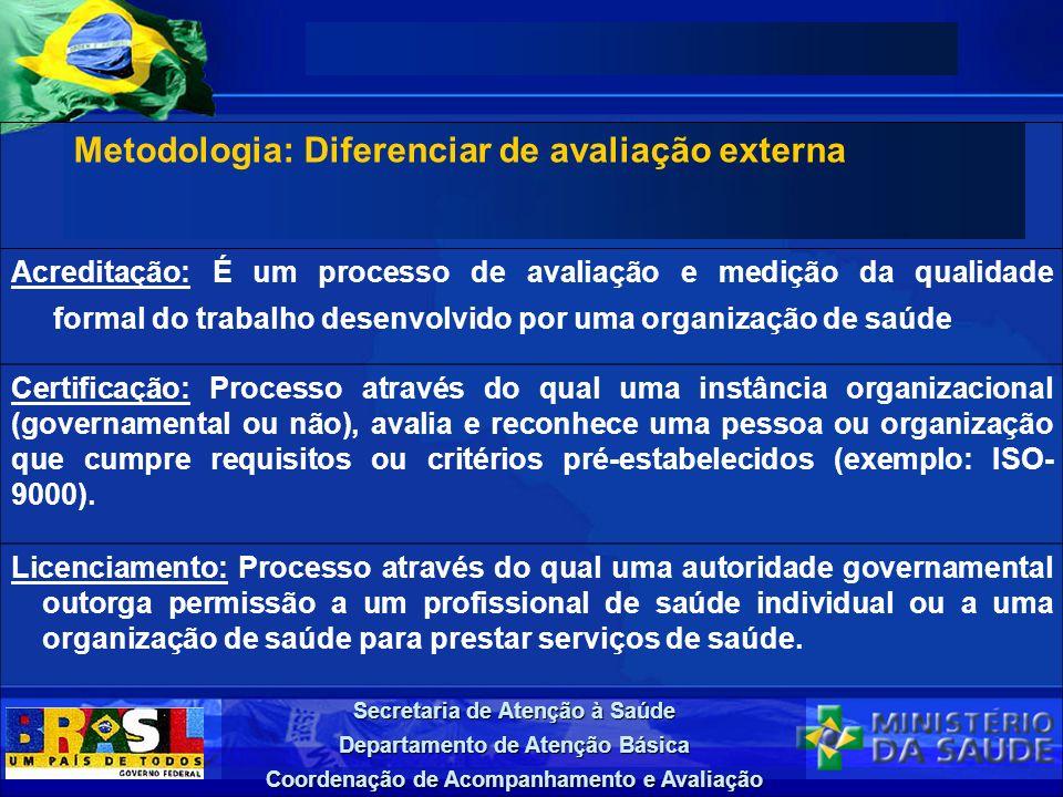Metodologia: Diferenciar de avaliação externa