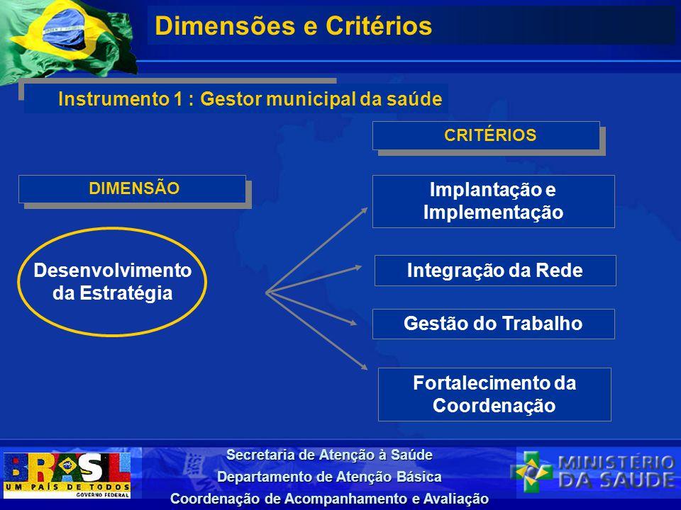 Dimensões e Critérios Instrumento 1 : Gestor municipal da saúde