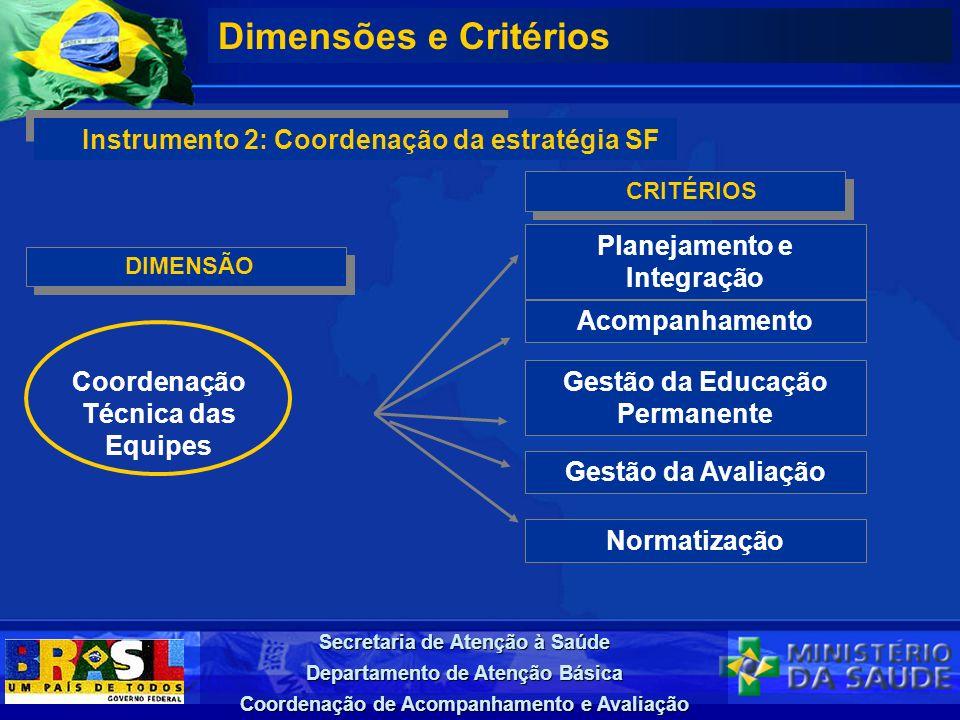 Dimensões e Critérios Instrumento 2: Coordenação da estratégia SF