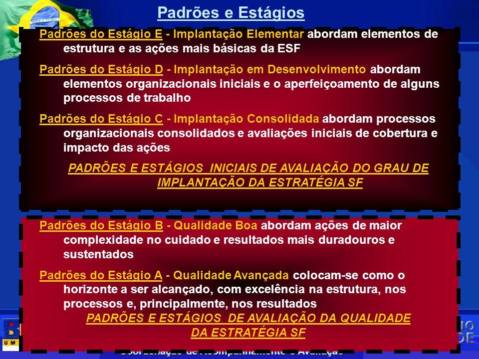 PADRÕES E ESTÁGIOS DE AVALIAÇÃO DA QUALIDADE