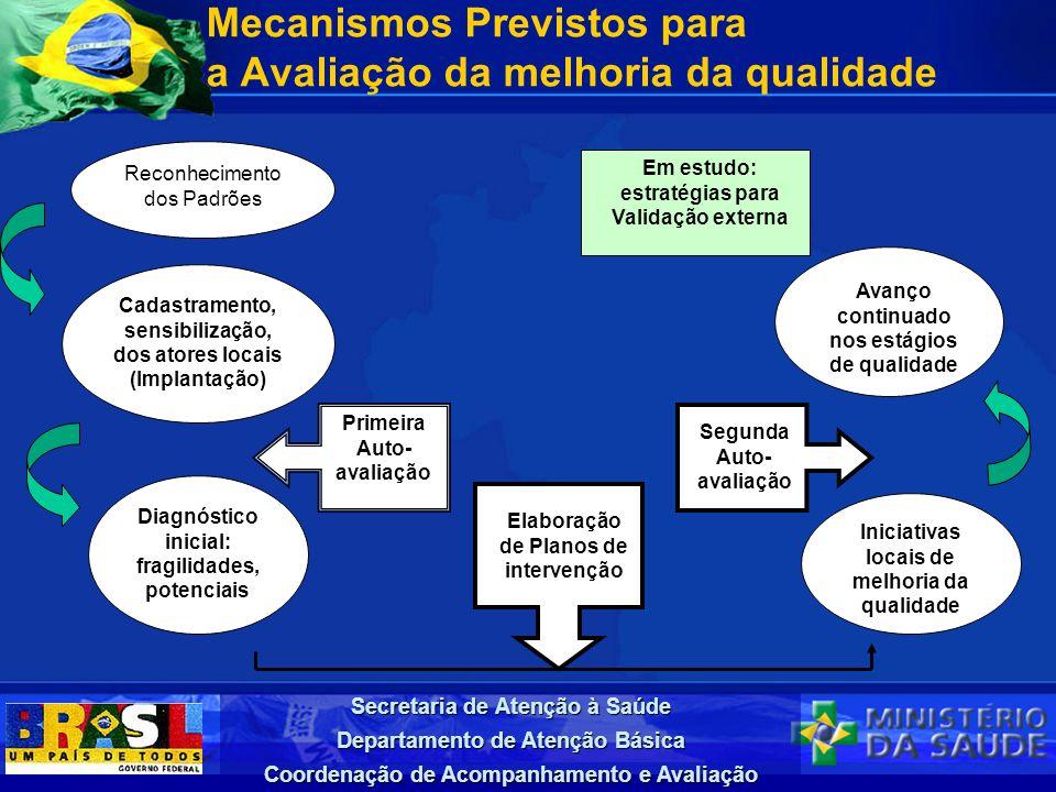 Mecanismos Previstos para a Avaliação da melhoria da qualidade