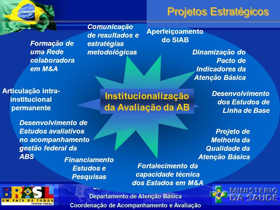 Projetos Estratégicos