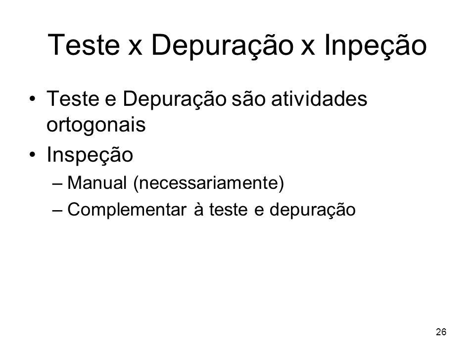 Teste x Depuração x Inpeção