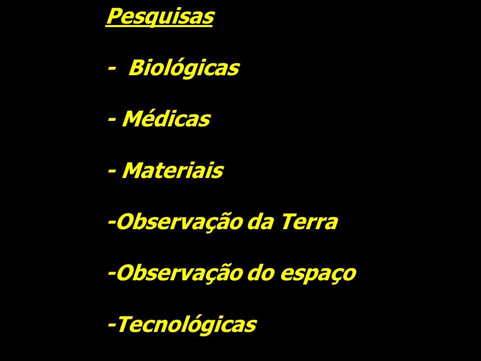 Pesquisas- Biológicas.- Médicas. - Materiais. -Observação da Terra.