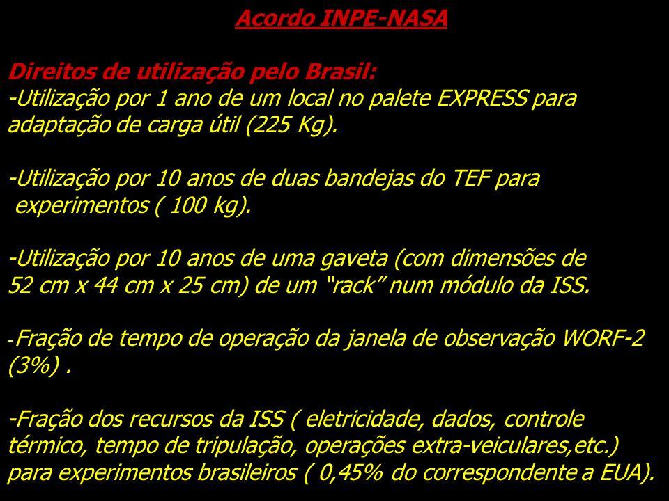 Acordo INPE-NASADireitos de utilização pelo Brasil: -Utilização por 1 ano de um local no palete EXPRESS para.