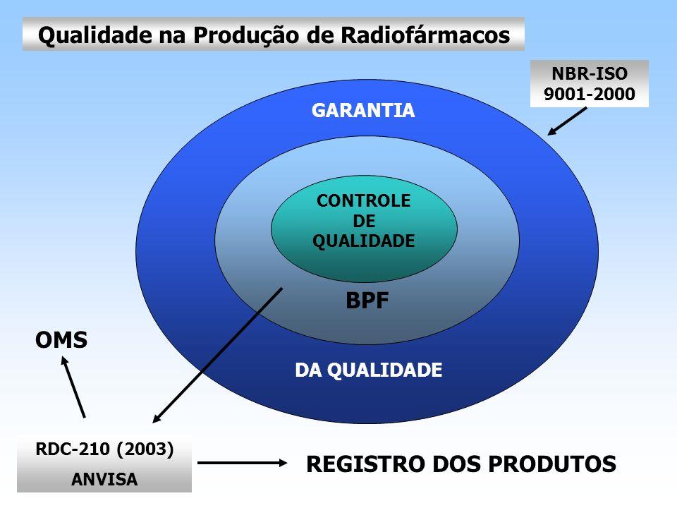 Qualidade na Produção de Radiofármacos