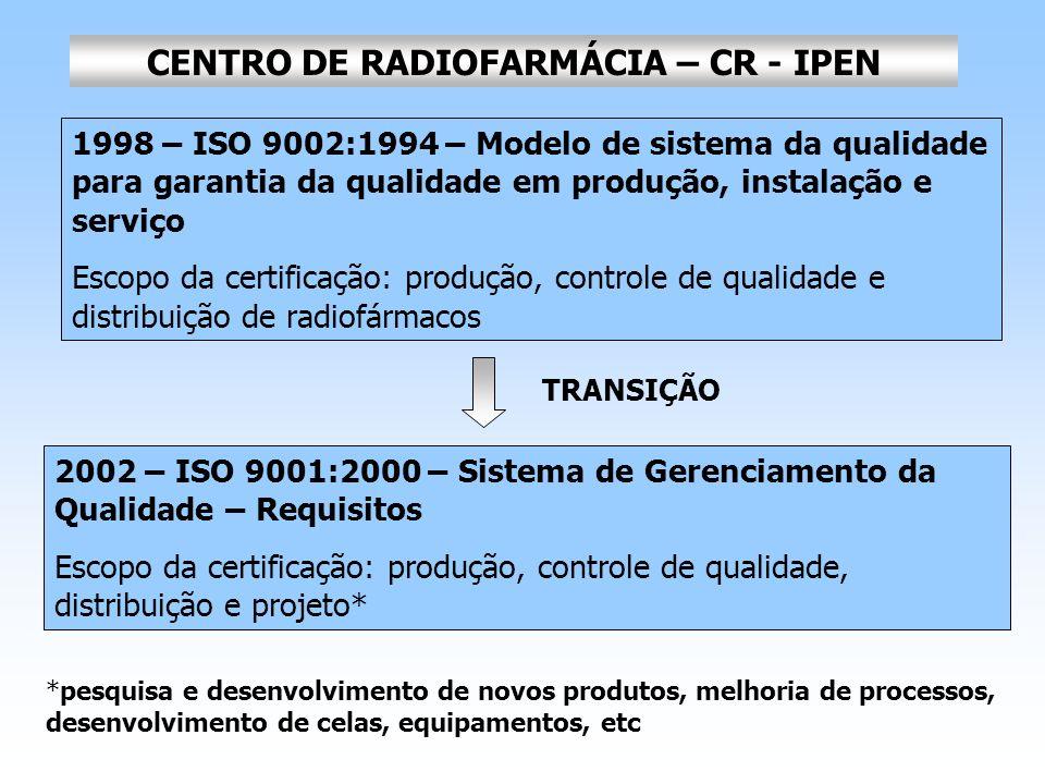 CENTRO DE RADIOFARMÁCIA – CR - IPEN
