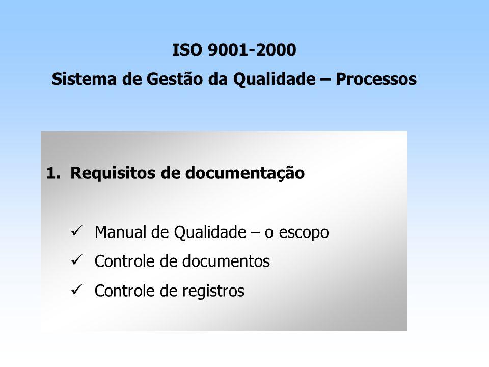 Sistema de Gestão da Qualidade – Processos