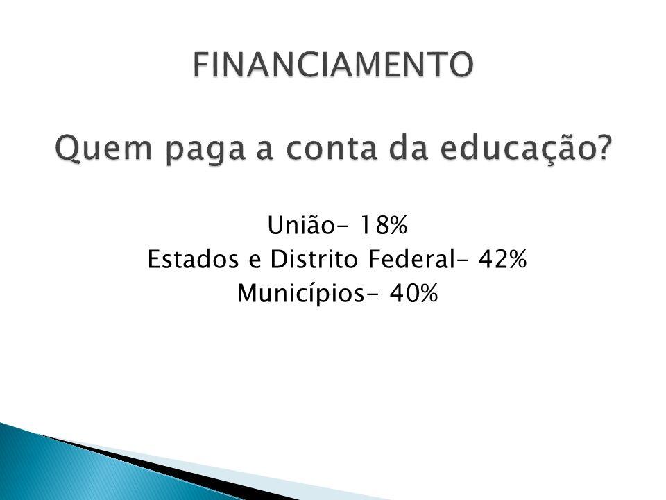 FINANCIAMENTO Quem paga a conta da educação