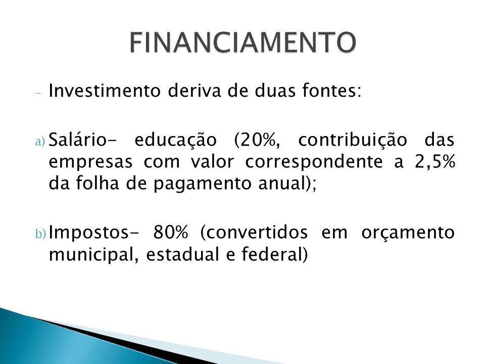 FINANCIAMENTO Investimento deriva de duas fontes: