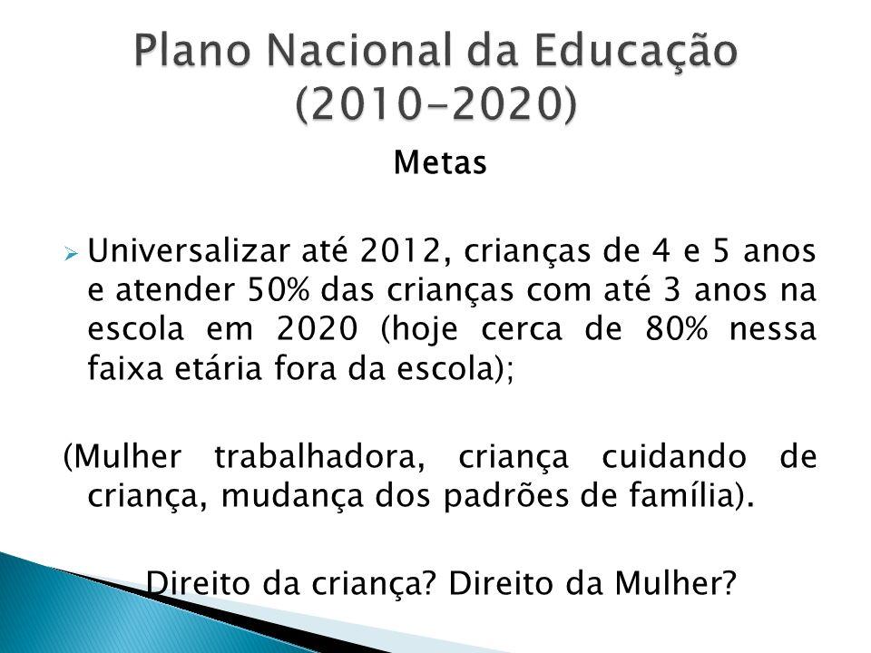 Plano Nacional da Educação (2010-2020)