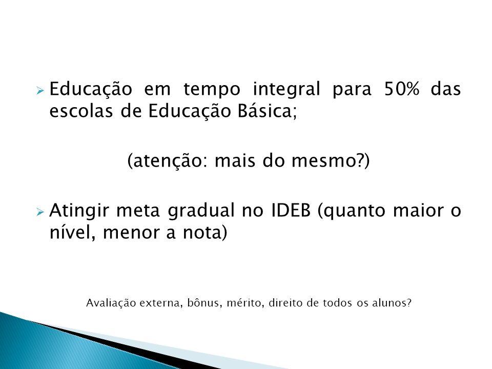Educação em tempo integral para 50% das escolas de Educação Básica;