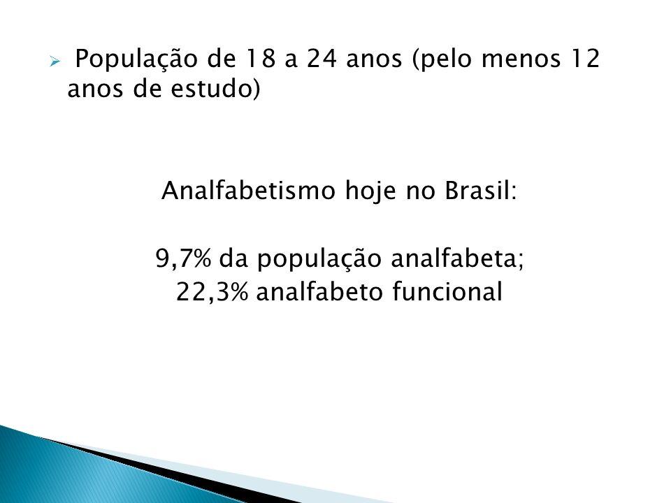 População de 18 a 24 anos (pelo menos 12 anos de estudo)