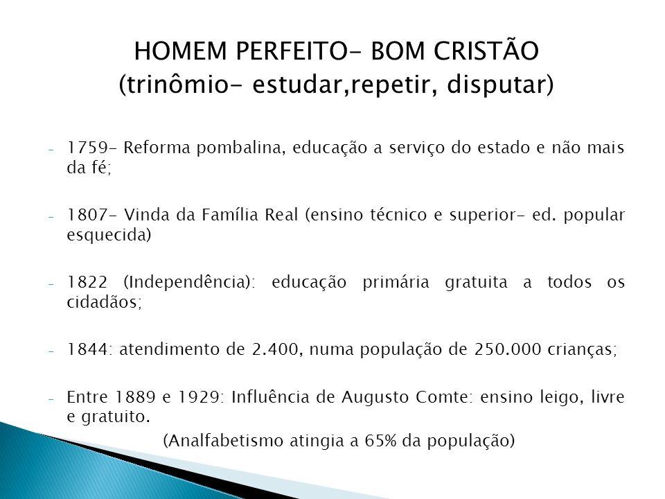 HOMEM PERFEITO- BOM CRISTÃO (trinômio- estudar,repetir, disputar)