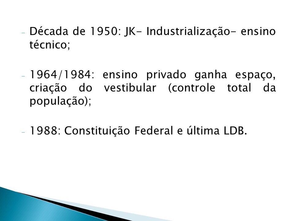 Década de 1950: JK- Industrialização- ensino técnico;