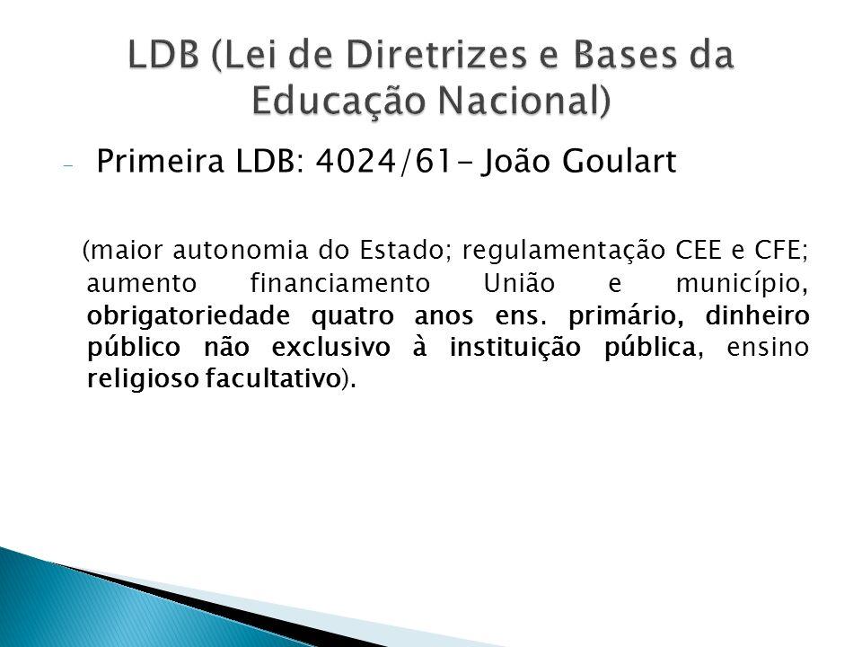 LDB (Lei de Diretrizes e Bases da Educação Nacional)